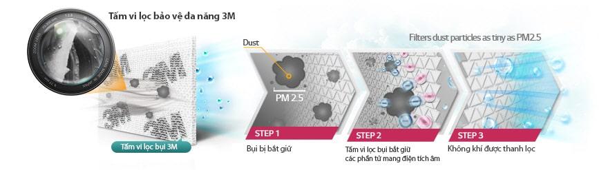 Tấm vi lọc bảo vệ đa năng 3M