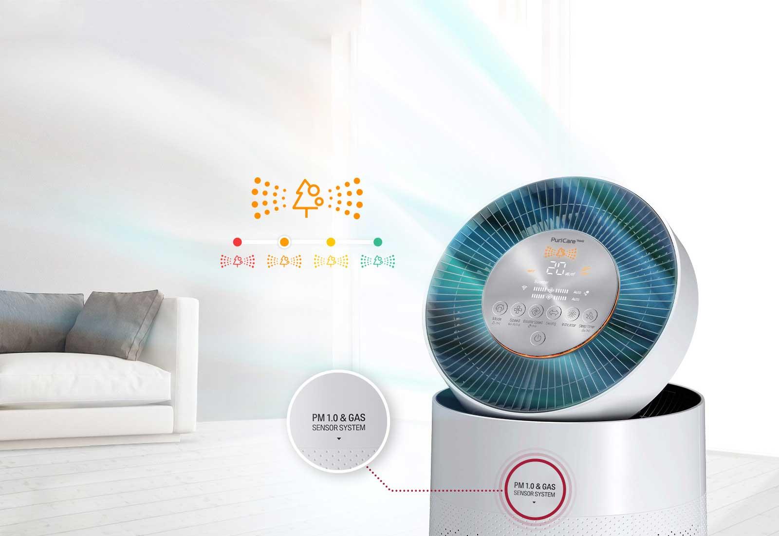 Hình ảnh mô tả màn hình hiển thị và cảm biến PM1.0 của máy lọc không khí