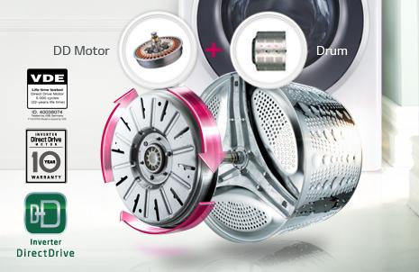 INVERTER DIRECT DRIVE™ - Động cơ dẫn động trực tiếp biến tần