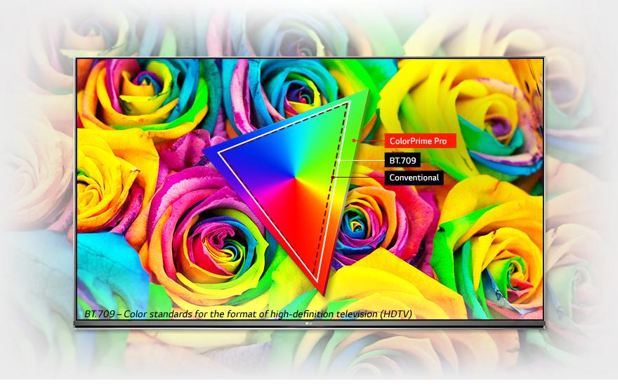 Mở rộng dải màu ColorPrime Pro
