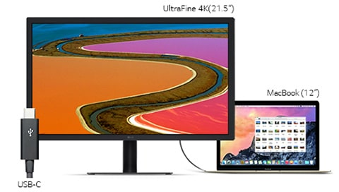 Recommended Connection with UltraFine 4K Display