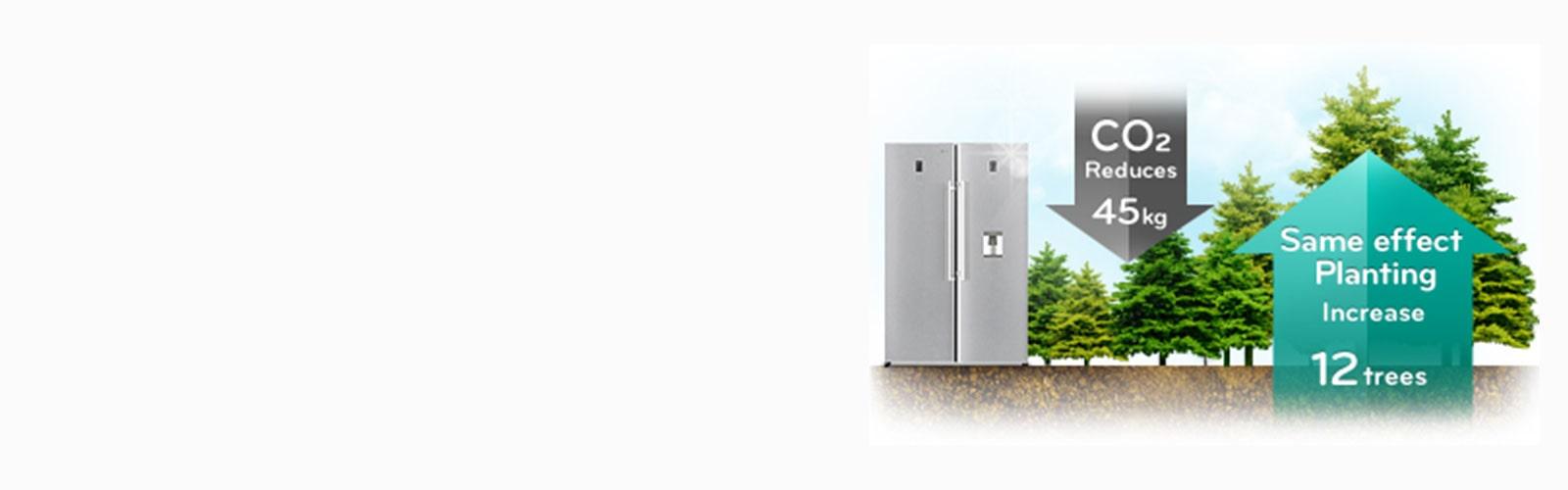 GC-B404ELRZ_lg-refrigerator-lansen-feature_Eco_Friendly_D_24072019