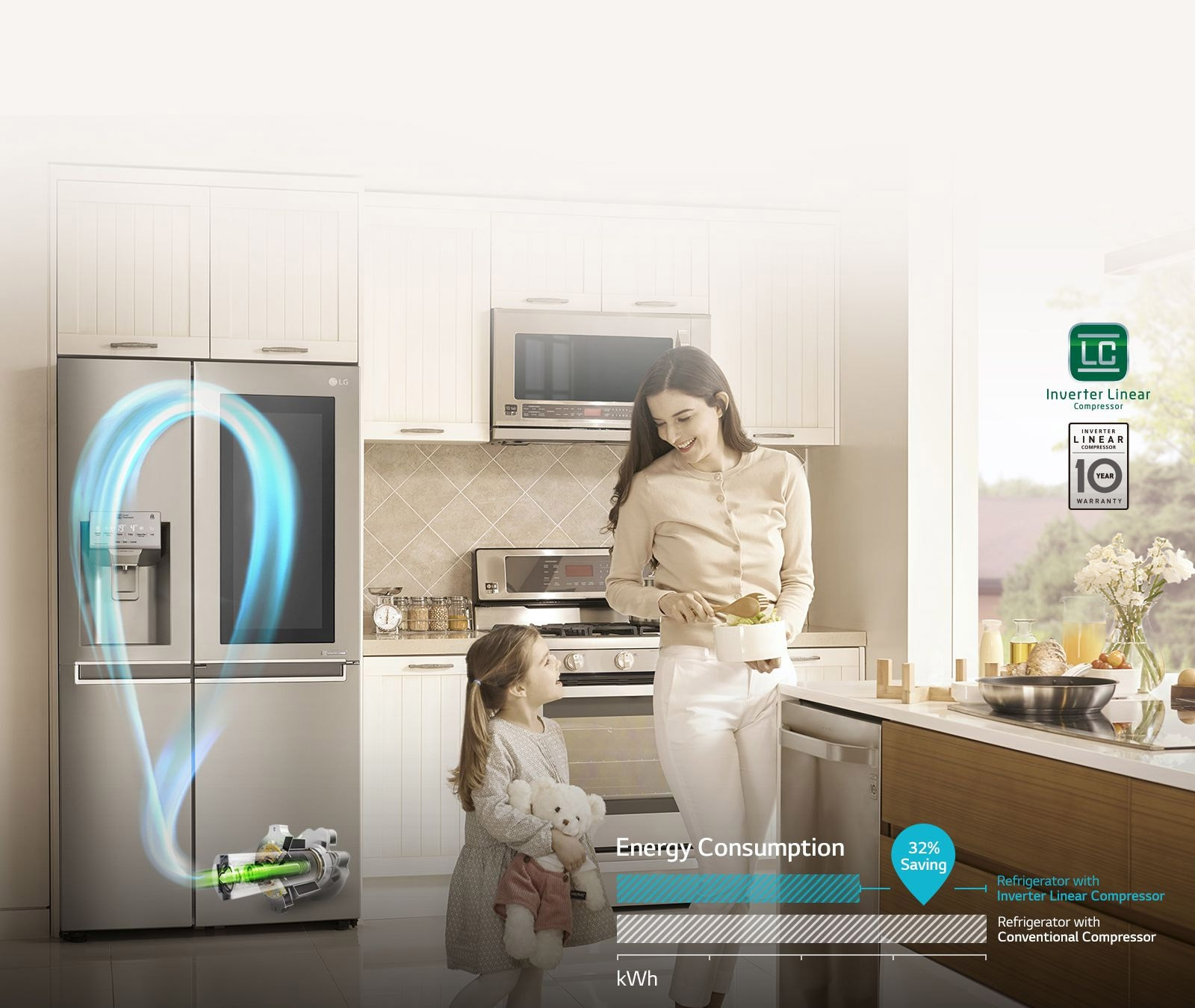LG Fridges - Energy Saving with Inverter Linear Compressor