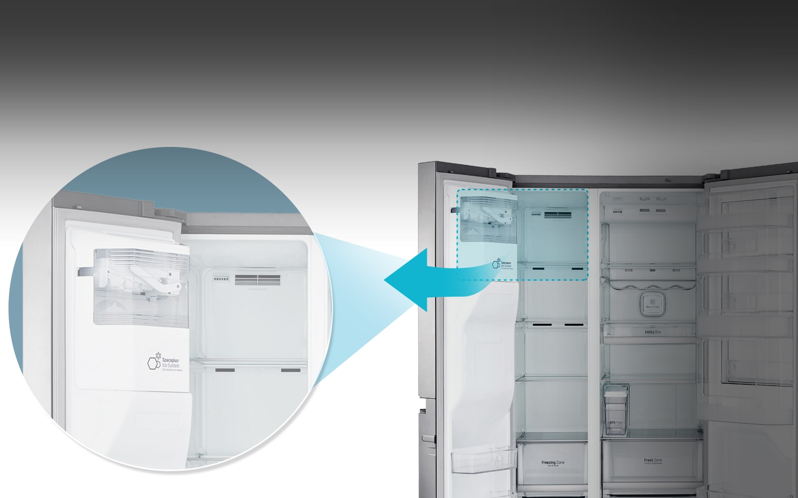 LG Fridges - Slim SpacePlus™ Ice System