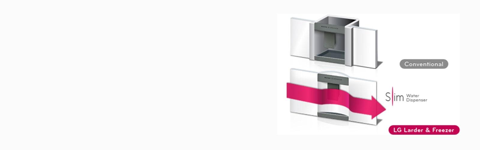 lg-refrigerator-lansen-feature_Slim_Water_Dispenser_D