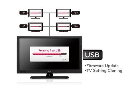 USB Cloning
