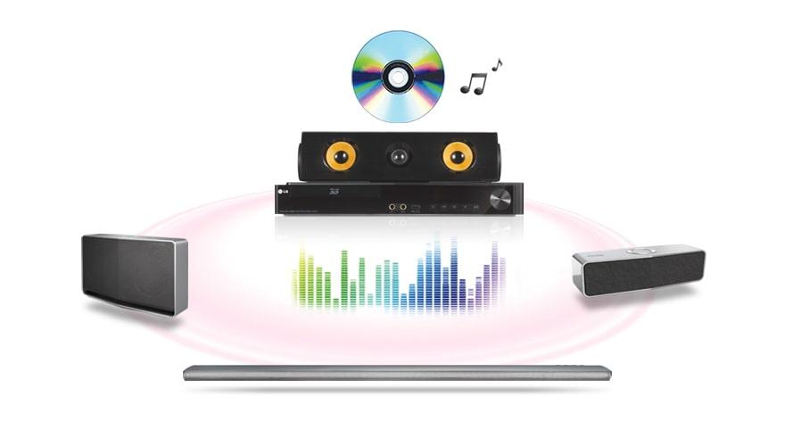Music Transmission