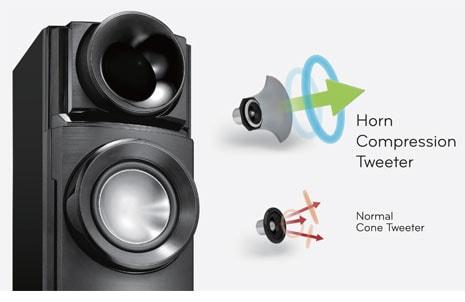 HORN COMPRESSION TWEETER